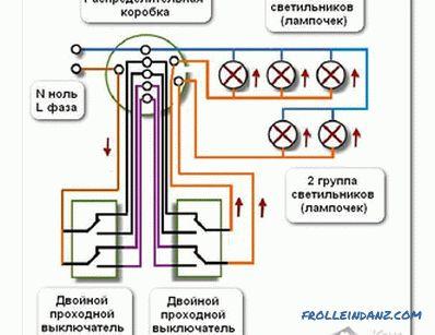 Dvosmjerna sklopka za spajanje